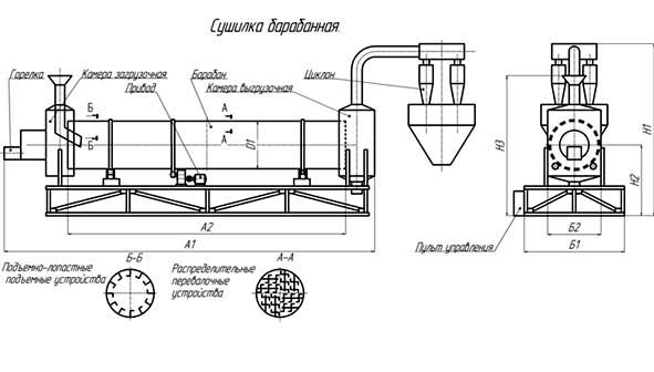 Схема сушилки барабанной